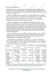 Malesian ilmastonmuutos   Tutkielma   Arvosana 10